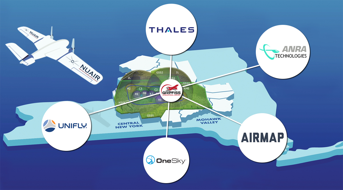 Company logos integrated into NY UAS Test Site